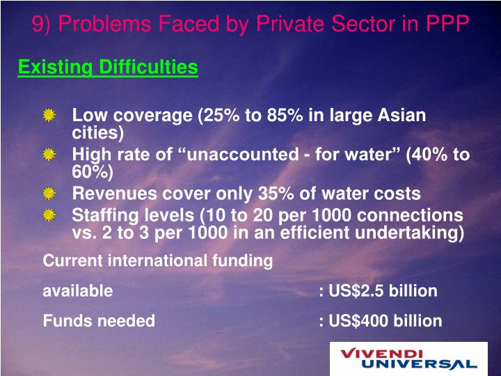 9) Problems Faced by Private Sector in PPP