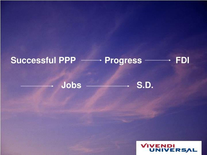 Successful PPP            Progress              FDI