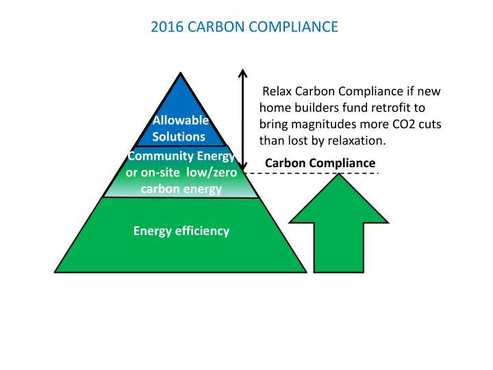 2016 CARBON COMPLIANCE