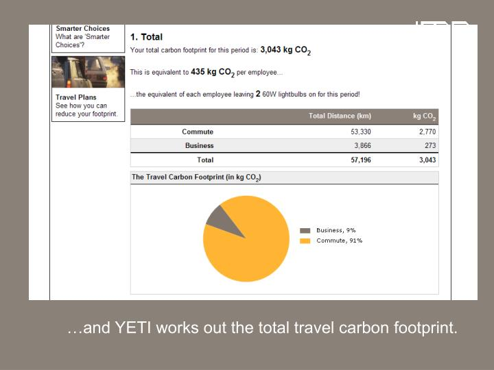 …and YETI works out the total travel carbon footprint.