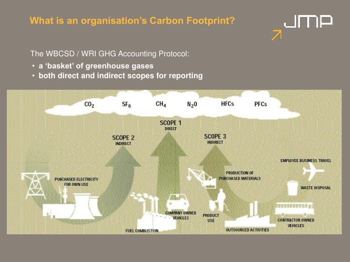 What is an organisation's Carbon Footprint?