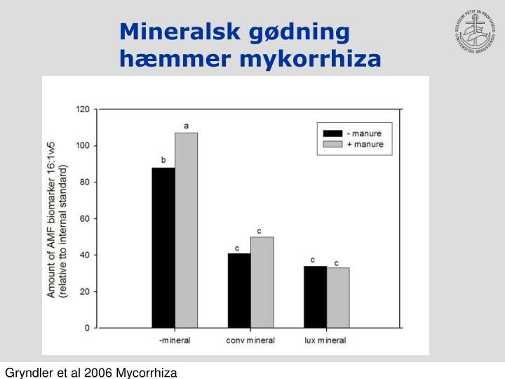 Mineralsk gødning hæmmer mykorrhiza