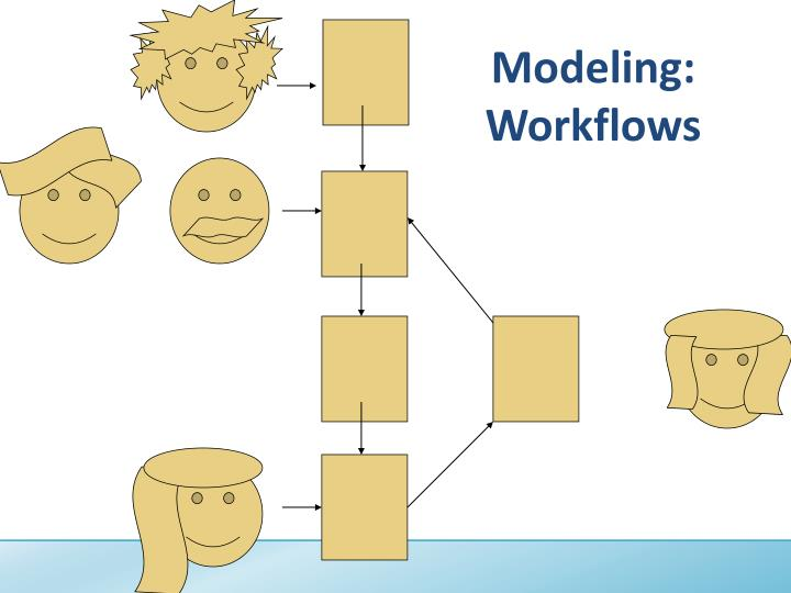 Modeling: Workflows