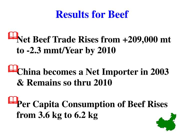 Results for Beef
