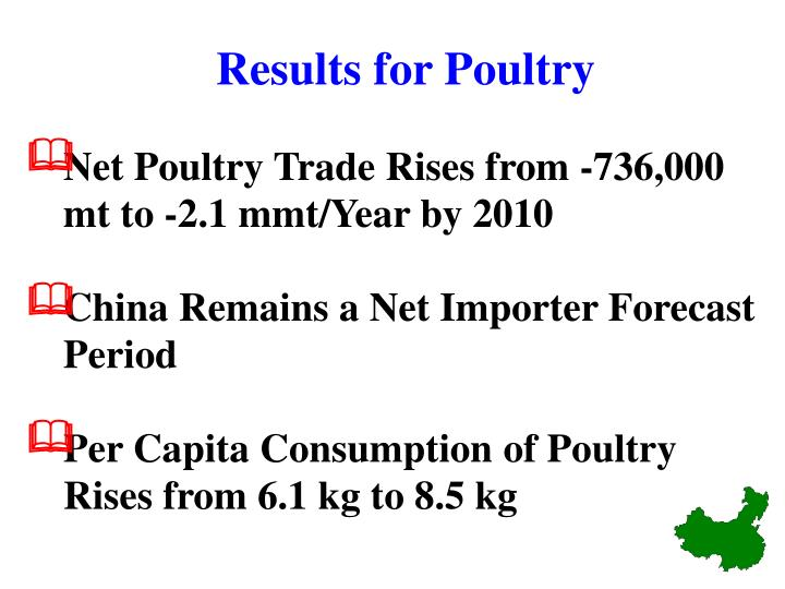 Results for Poultry
