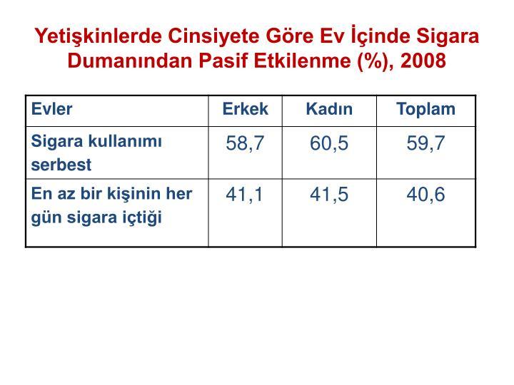 Yetişkinlerde Cinsiyete Göre Ev İçinde Sigara Dumanından Pasif Etkilenme (%), 2008