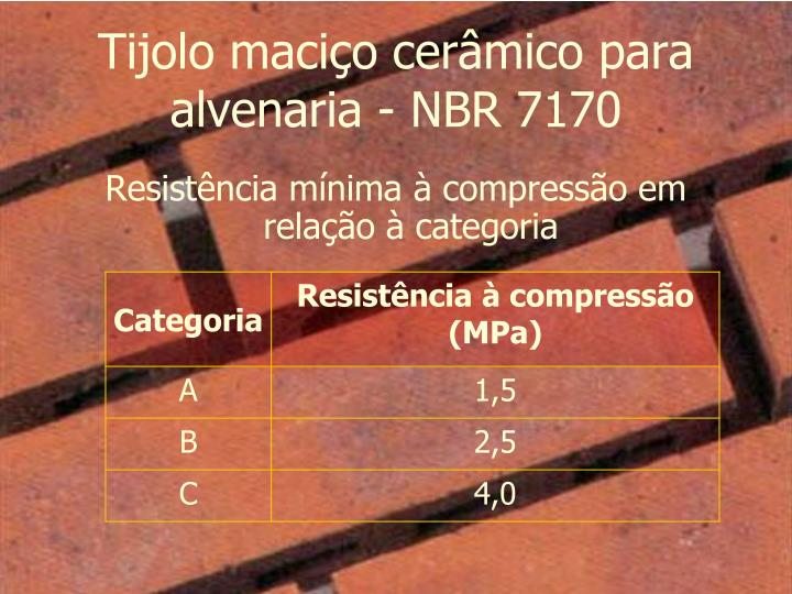 Tijolo maciço cerâmico para alvenaria - NBR 7170