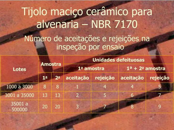 Tijolo maciço cerâmico para alvenaria – NBR 7170