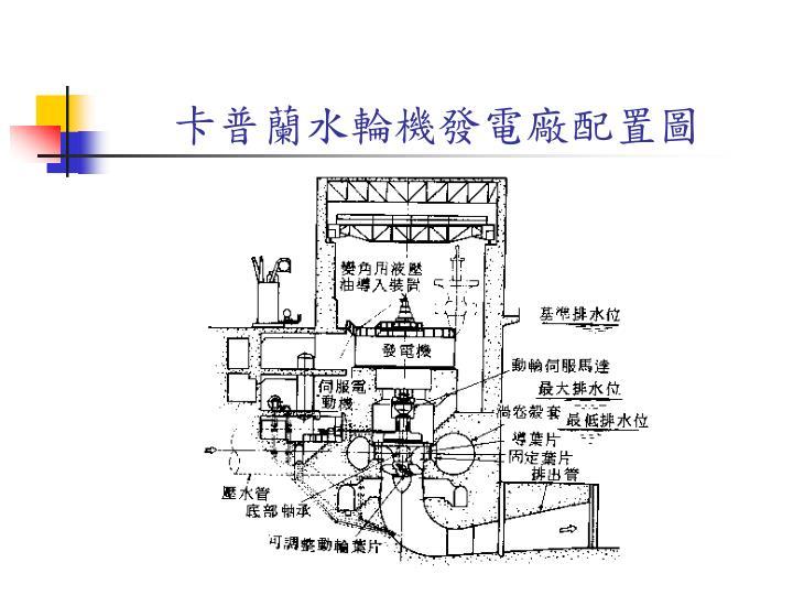 卡普蘭水輪機發電廠配置圖