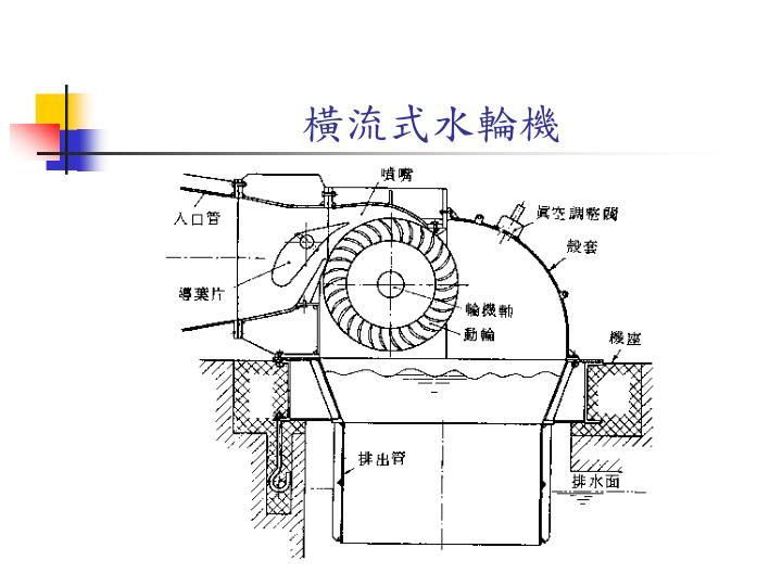 橫流式水輪機