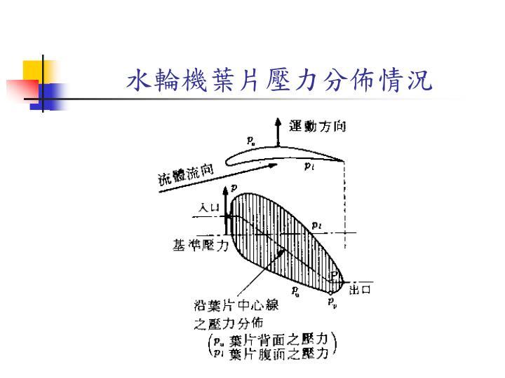 水輪機葉片壓力分佈情況