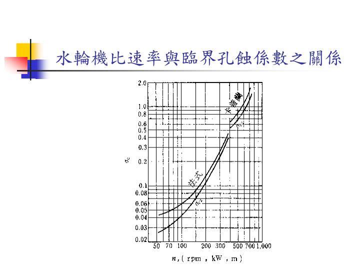 水輪機比速率與臨界孔蝕係數之關係