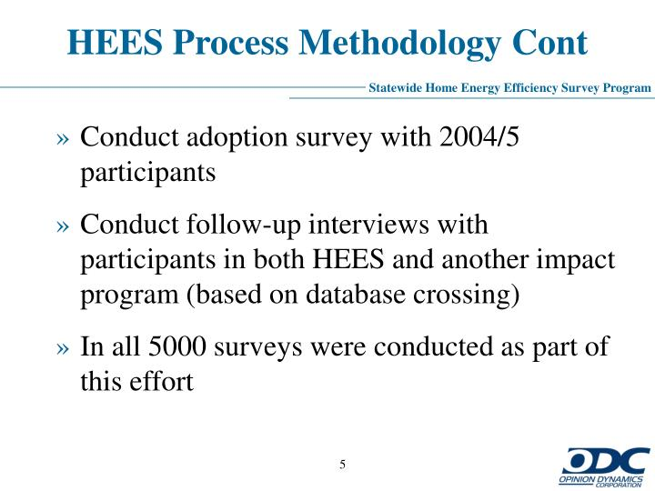 HEES Process Methodology Cont