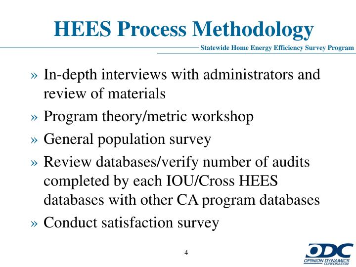 HEES Process Methodology