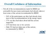 overall usefulness of information1