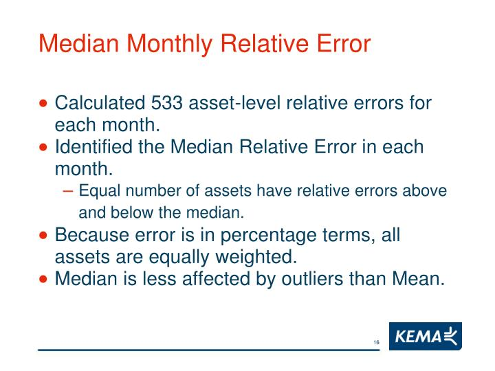 Median Monthly Relative Error
