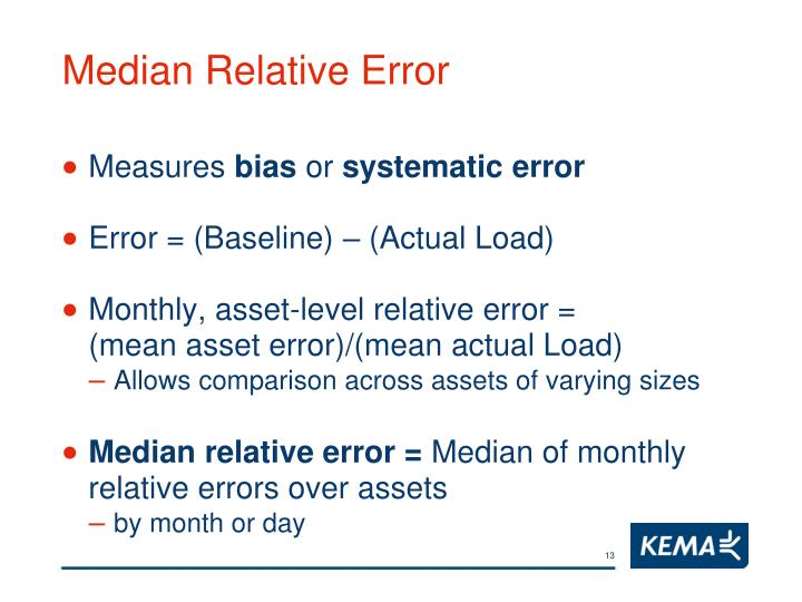 Median Relative Error