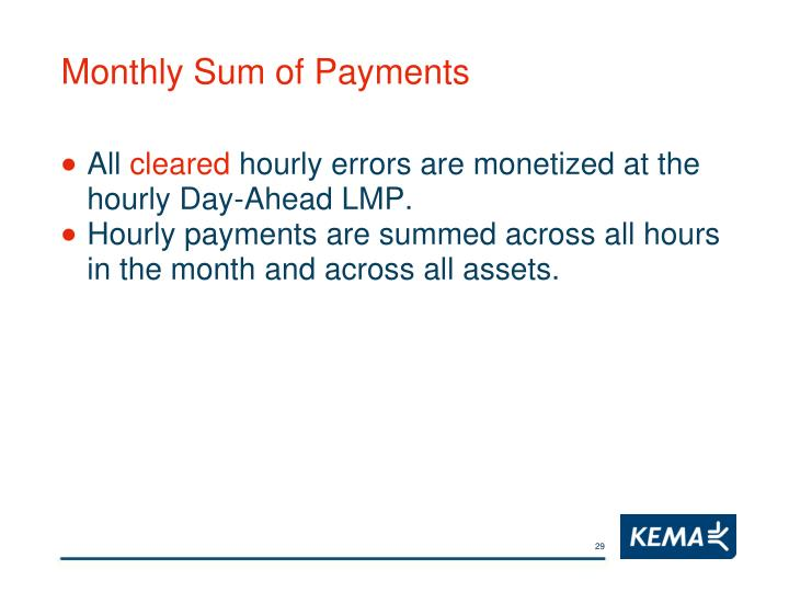 Monthly Sum of Payments