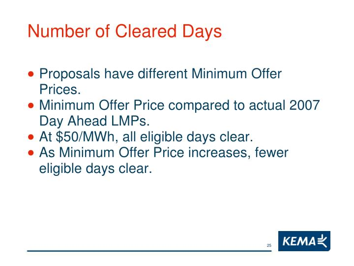 Number of Cleared Days