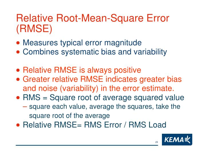 Relative Root-Mean-Square Error (RMSE)