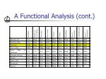a functional analysis cont4
