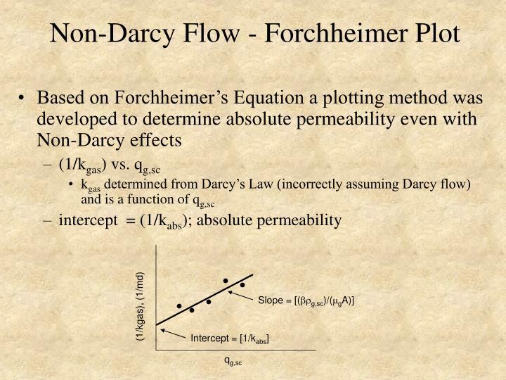 Non-Darcy Flow - Forchheimer Plot