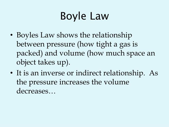 Boyle Law