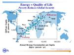 energy quality of life poverty reduces global security