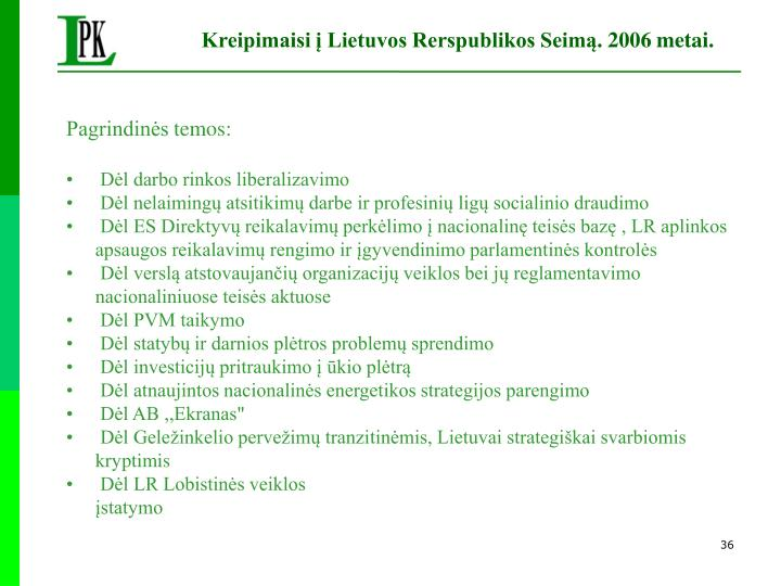 Kreipimaisi į Lietuvos Rerspublikos Seimą