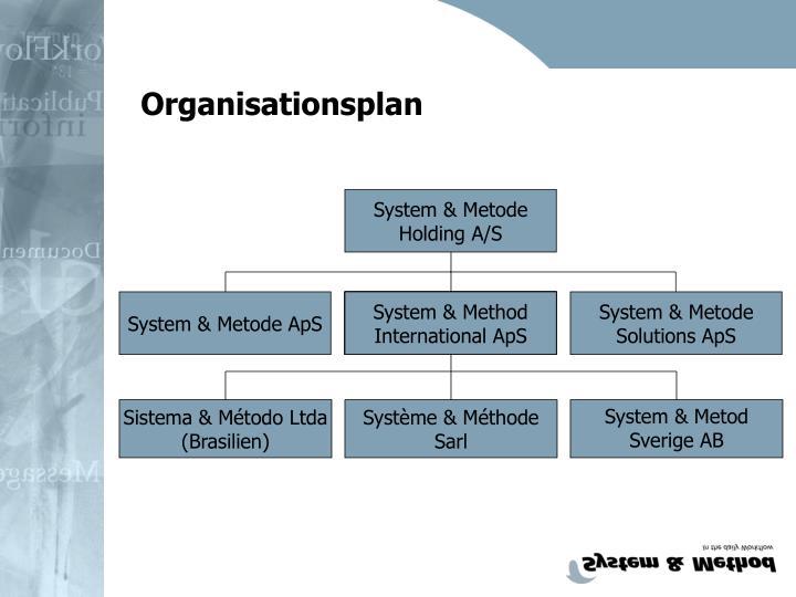 System & Metode