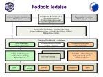 fodbold ledelse