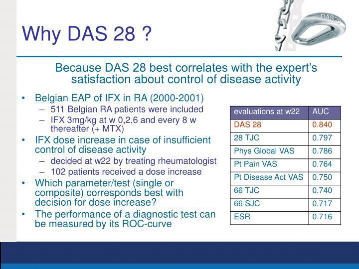 Why DAS 28 ?