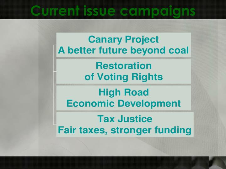 Current issue campaigns