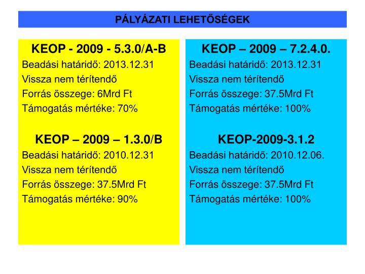 KEOP - 2009 - 5.3.0/A-B