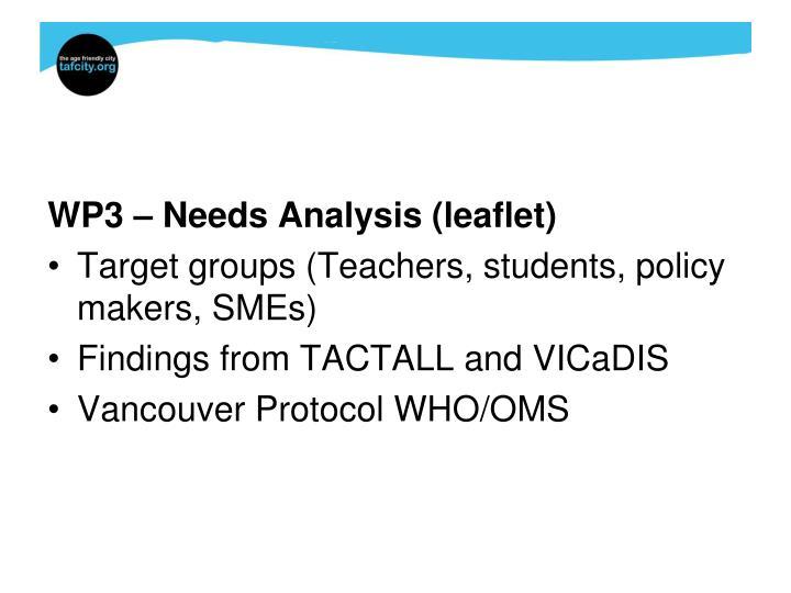 WP3 – Needs Analysis (leaflet)