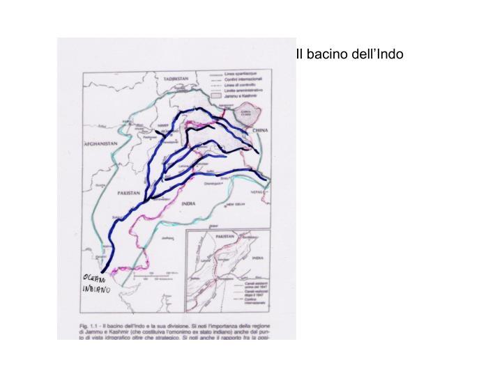 Il bacino dell'Indo