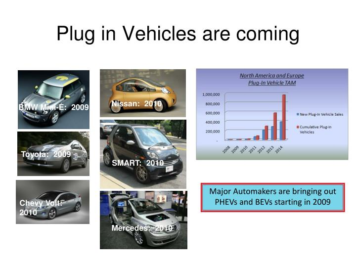 Plug in Vehicles are coming