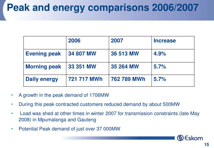 Peak and energy comparisons 2006/2007