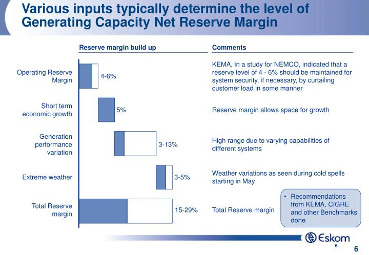 Various inputs typically determine the level of Generating Capacity Net Reserve Margin