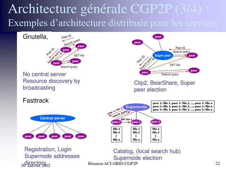 Architecture générale CGP2P (3/4) :