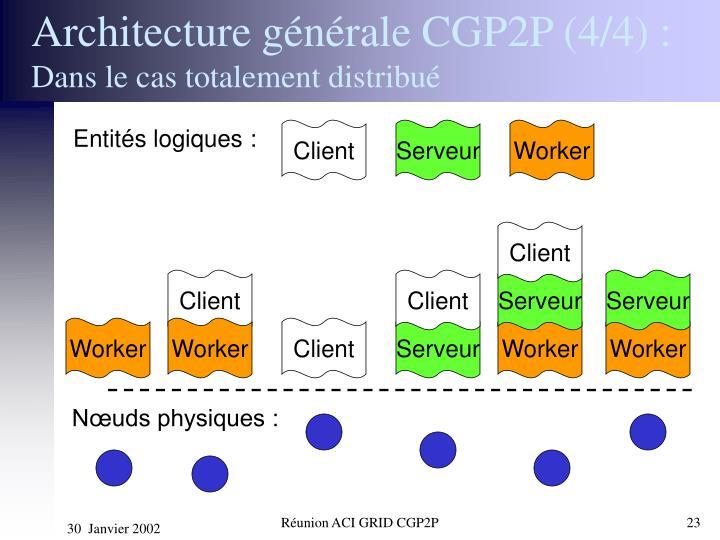 Architecture générale CGP2P (4/4) :