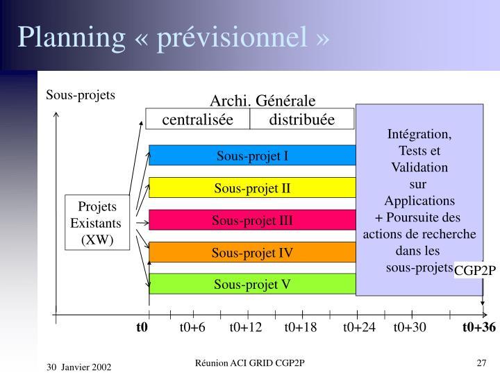 Planning «prévisionnel»