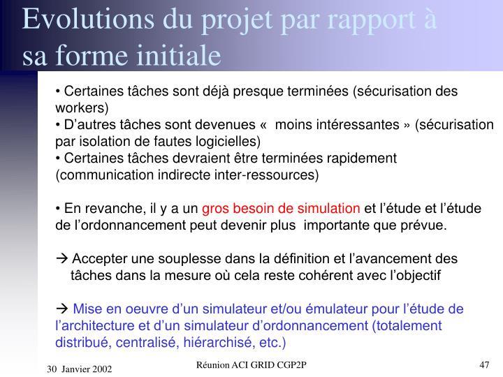 Evolutions du projet par rapport à sa forme initiale