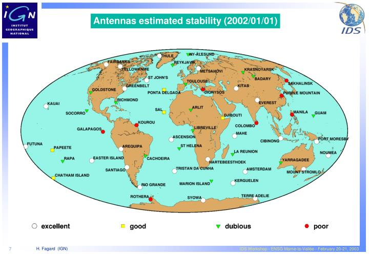 Antennas estimated stability (2002/01/01)