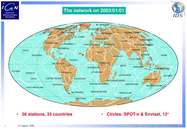 The network on 2003/01/01