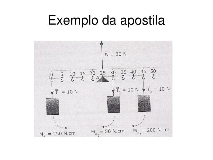 Exemplo da apostila