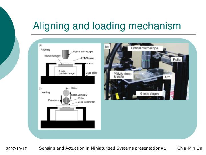 Aligning and loading mechanism