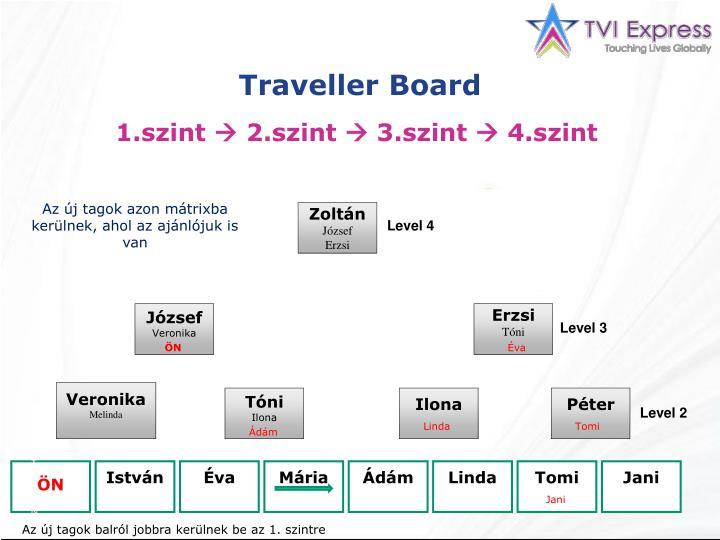Traveller Board