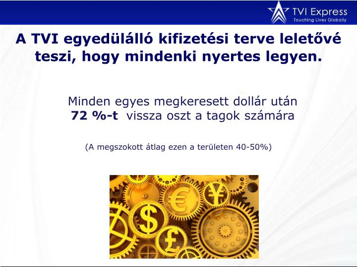 A TVI egyedülálló kifizetési terve leletővé teszi, hogy mindenki nyertes legyen.