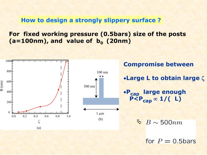 How to design a strongly slippery surface